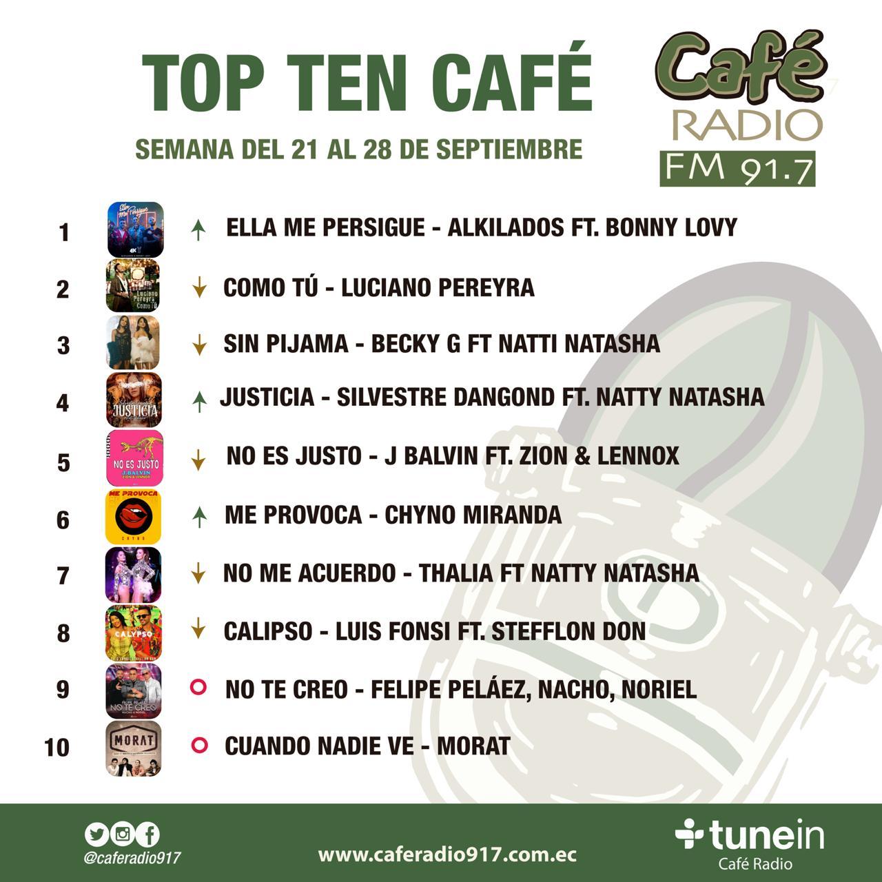 Top 10 Café: Semana del 21 al 28 de septiembre